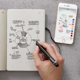 Moleskine Smart Writing Set, i tuoi appunti in digitale